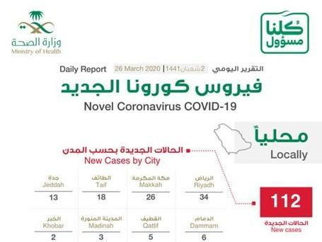 السعودية تعلن تسجيل 112 إصابة جديدة بفيروس كورونا (صورة)