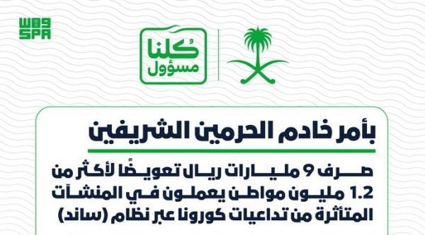 بشرى سارة للسعوديين فقط.. الملك السعودي يوجه بتحمل 60% من رواتب القطاع الخاص