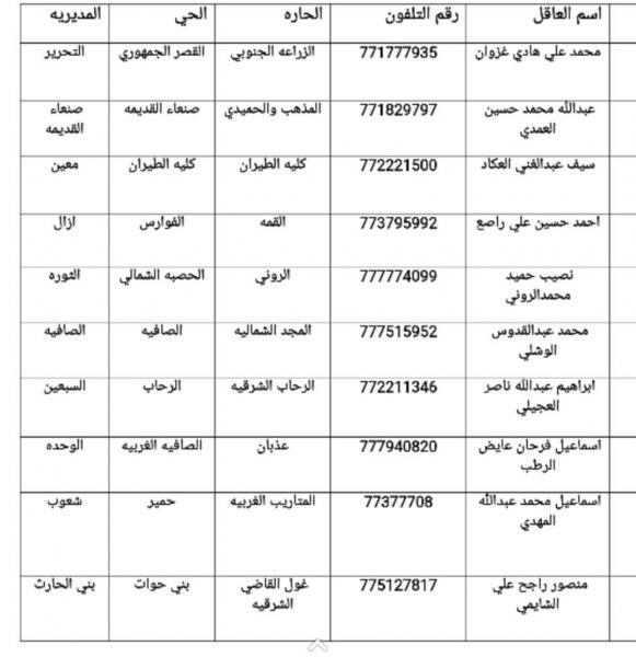 أوقاف أمانة العاصمة يصدر تعميماً بشأن الحارات والمساجد التي سيتم إغلاقها مؤقتاً 06-05-2020