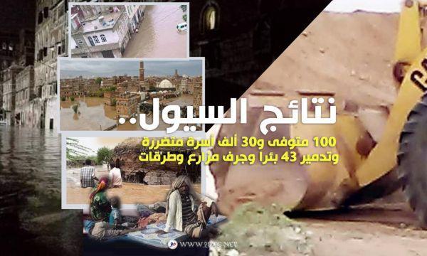 100 وفاة وتضرر 30 ألف أسرة بسبب السيول وتدمير 43 بئرا وجرف مزارع وطرقات