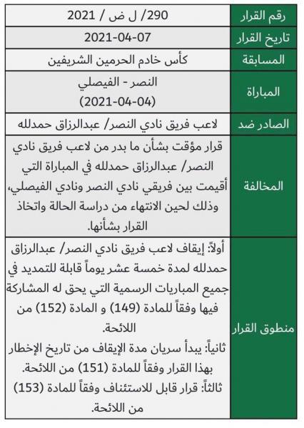 السعودية: قرار بإيقاف لاعب فريق النصر عبدالرزاق حمد الله